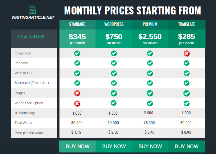 MONTHLY PRICES STARTING FROM